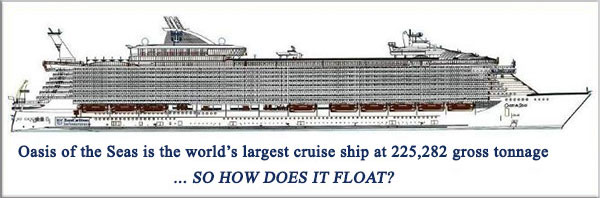 Clean Cruising Newsletter July - How do cruise ships float