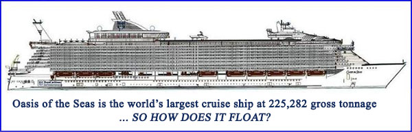 How Cruise Ships Float